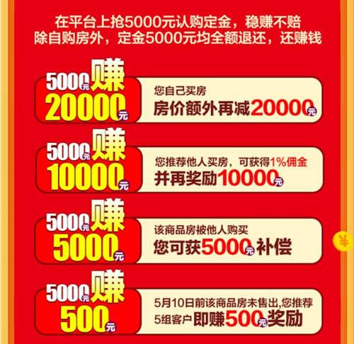 恒大网上售房提供1%的佣金 怎么给恒大网络售房在家赚钱